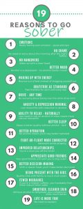 Thinking of giving up the booze? Here are 19 reasons why it's a great idea to go sober! #sobriety